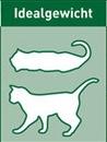 schematische Darstellung Idealgewicht Katze